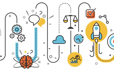 ¿Qué es design thinking y cómo puedo aplicarlo?